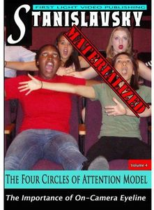 The Four Circles Of Attention Model