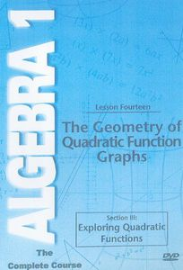 Geometry of Quadratic Function
