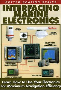 Interfacing Marine Electronics