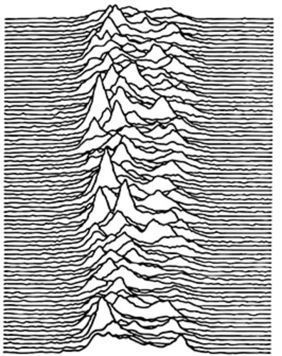 Joy Division - Unknown Pleasures [40th Anniversary Limited Edition Red LP]