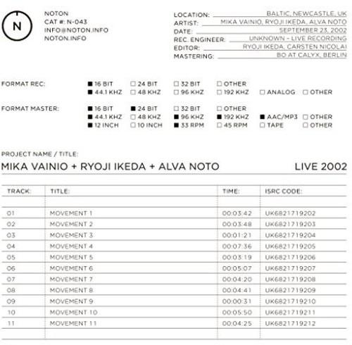 Live 2002 [Import]