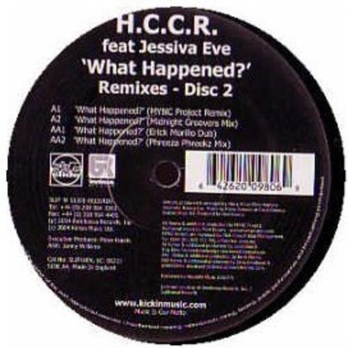 What Happend? (Remixes)