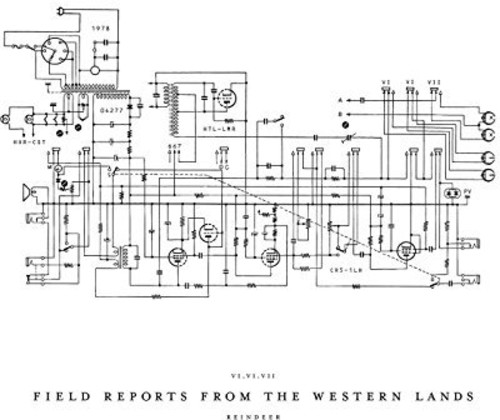 Field Reports From The Western Lands