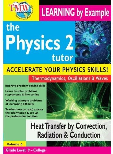 Heat Transfer by Convection, Radiation and Conduction