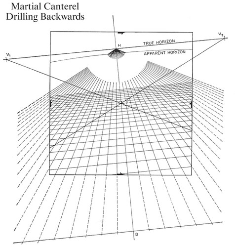 Drilling Backwards