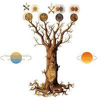 John Zorn - Transmigration of the Magus